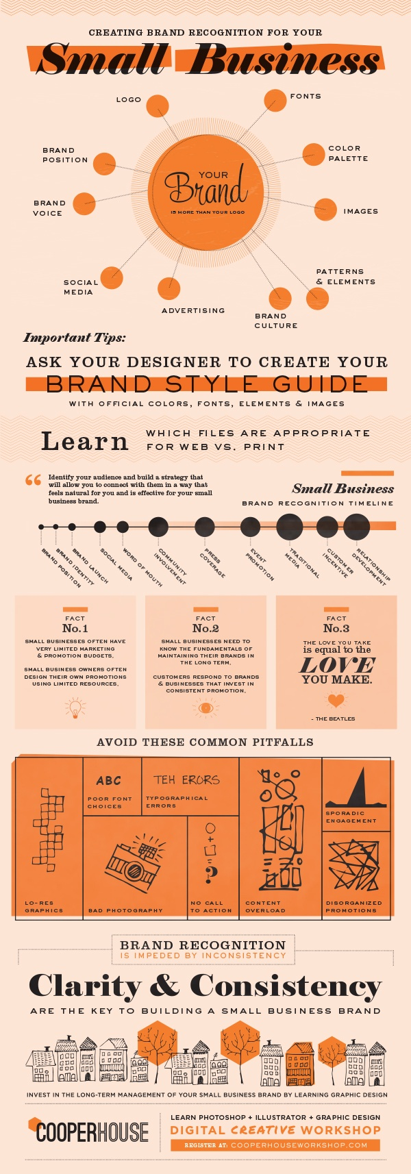 Create-Brand-Recognition
